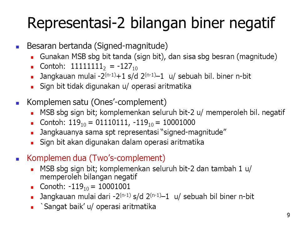 9 Representasi-2 bilangan biner negatif Besaran bertanda (Signed-magnitude) Gunakan MSB sbg bit tanda (sign bit), dan sisa sbg besran (magnitude) Contoh: 11111111 2 = -127 10 Jangkauan mulai -2 (n-1) +1 s/d 2 (n-1) –1 u/ sebuah bil.