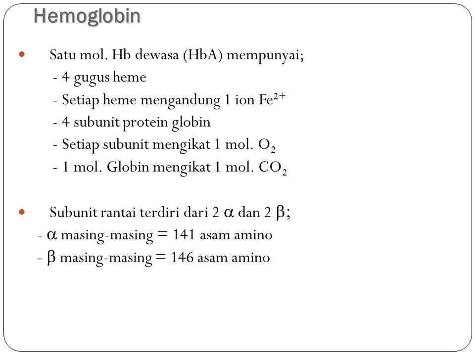 Hemoglobin 11 Satu mol. Hb dewasa (HbA) mempunyai; - 4 gugus heme - Setiap heme mengandung 1 ion Fe 2+ - 4 subunit protein globin - Setiap subunit men