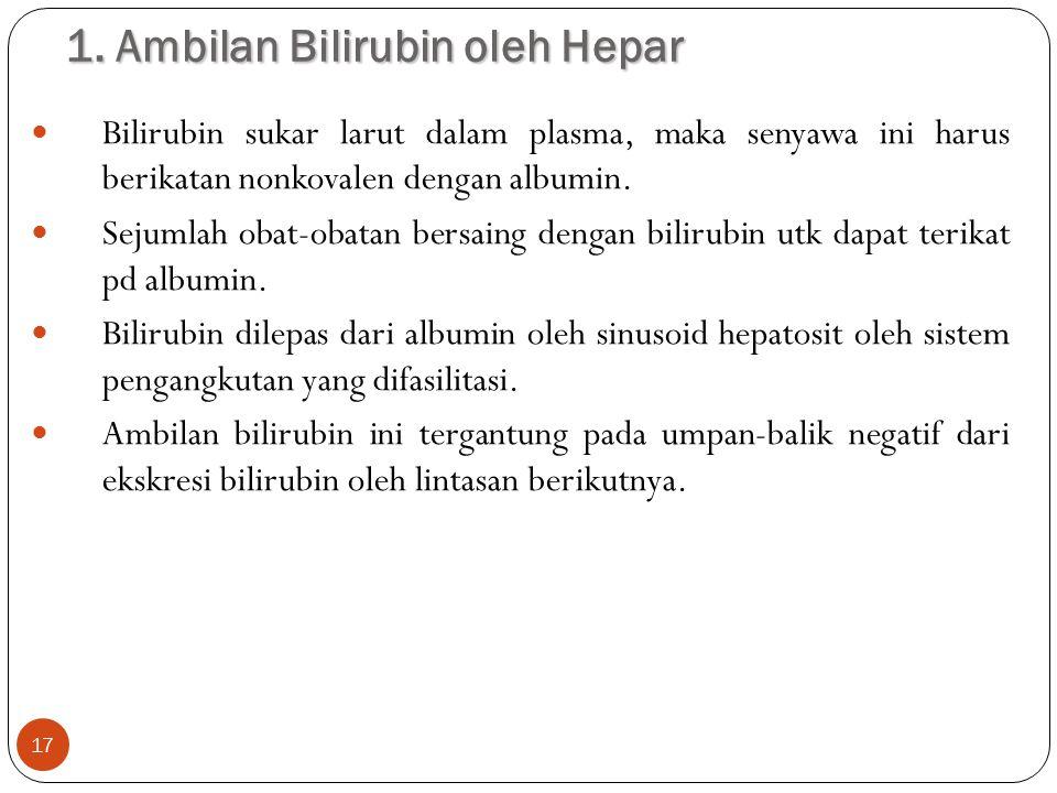 17 1. Ambilan Bilirubin oleh Hepar Bilirubin sukar larut dalam plasma, maka senyawa ini harus berikatan nonkovalen dengan albumin. Sejumlah obat-obata