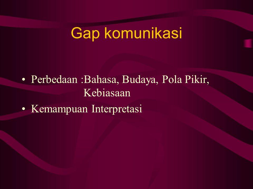 Gap komunikasi Perbedaan :Bahasa, Budaya, Pola Pikir, Kebiasaan Kemampuan Interpretasi