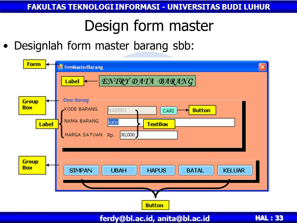 FAKULTAS TEKNOLOGI INFORMASI - UNIVERSITAS BUDI LUHUR HAL : 33 ferdy@bl.ac.id, anita@bl.ac.id Design form master Designlah form master barang sbb: