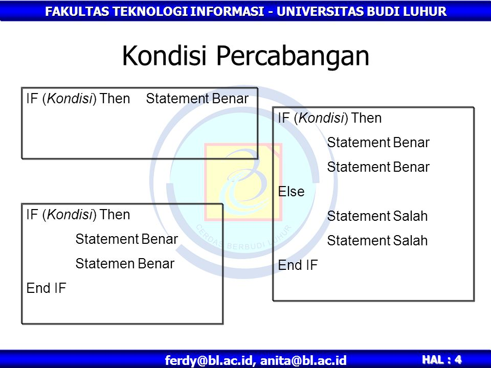 FAKULTAS TEKNOLOGI INFORMASI - UNIVERSITAS BUDI LUHUR HAL : 4 ferdy@bl.ac.id, anita@bl.ac.id Kondisi Percabangan IF (Kondisi) Then Statement Benar Sta