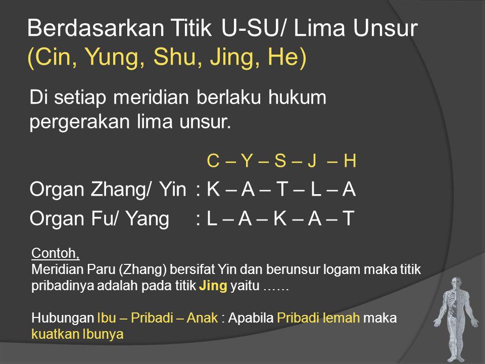 Pemilihan Titik Akupunktur Titik Dominan : Zhang Men (Lv.13) Organ Zhang Zhong Wan (RN.12) Organ Fu Dan Zhong (RN.17) Qihai (RN.6) Qi Ge Shu (BL.17) Xuehai (Sp.10) Darah Yanglingquan (GB.34) Tendon Taiyuan (LU.9) Pembuluh darah Dazhu (BL.11) Tulang Xuanzhong (GB.39) Sumsum tulang