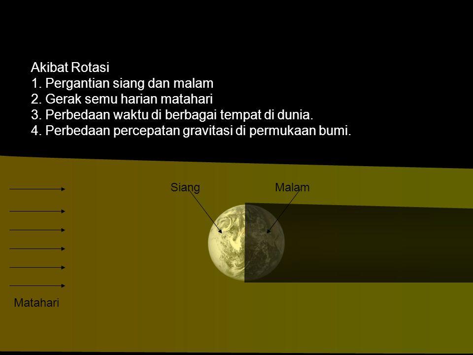 Akibat Rotasi 1. Pergantian siang dan malam 2. Gerak semu harian matahari 3. Perbedaan waktu di berbagai tempat di dunia. 4. Perbedaan percepatan grav