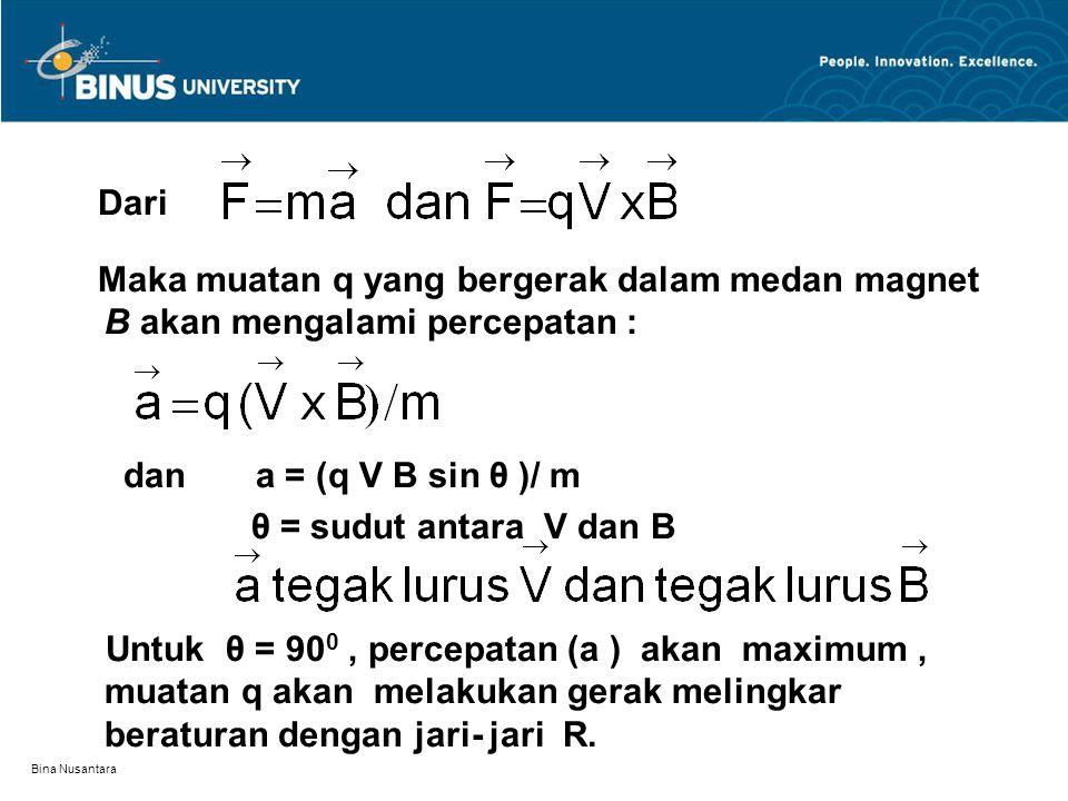 Bina Nusantara Dari Maka muatan q yang bergerak dalam medan magnet B akan mengalami percepatan : dan a = (q V B sin θ )/ m θ = sudut antara V dan B Un