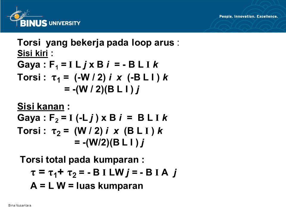 Bina Nusantara Torsi yang bekerja pada loop arus : Sisi kiri : Gaya : F 1 = I L j x B i = - B L I k Torsi : τ 1 = (-W / 2) i x (-B L I ) k = -(W / 2)(