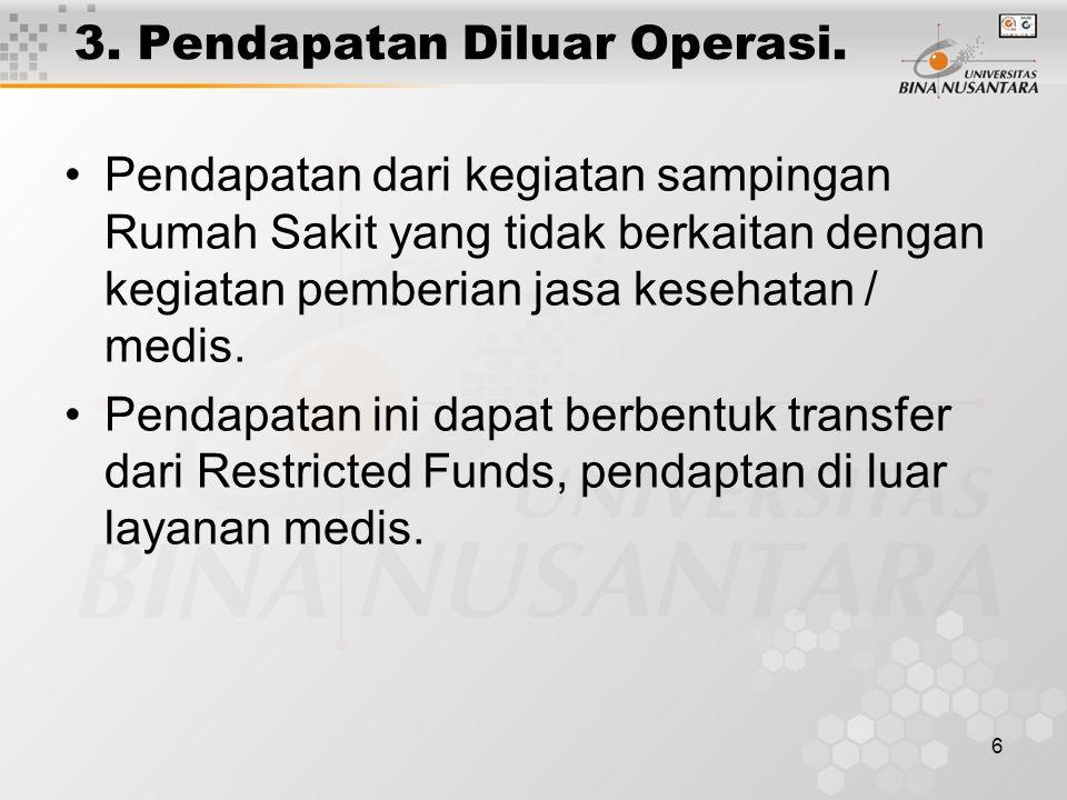 6 3. Pendapatan Diluar Operasi.