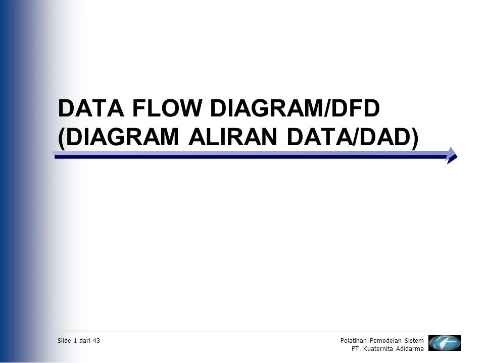 Slide 1 dari 43Pelatihan Pemodelan Sistem PT. Kuaternita Adidarma DATA FLOW DIAGRAM/DFD (DIAGRAM ALIRAN DATA/DAD)