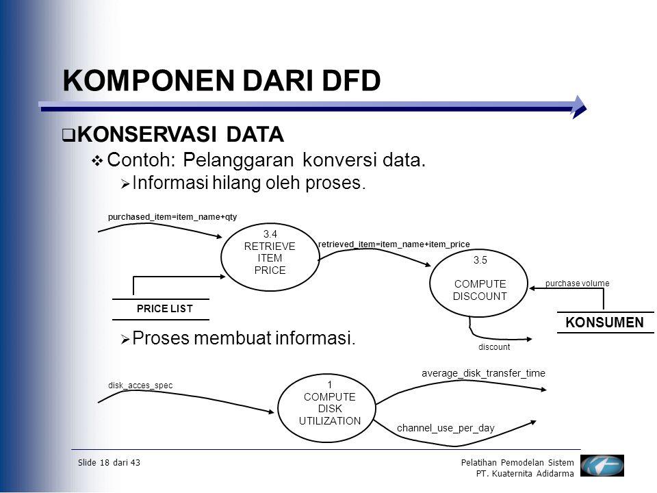 Slide 18 dari 43Pelatihan Pemodelan Sistem PT. Kuaternita Adidarma KOMPONEN DARI DFD  KONSERVASI DATA  Contoh: Pelanggaran konversi data.  Informas