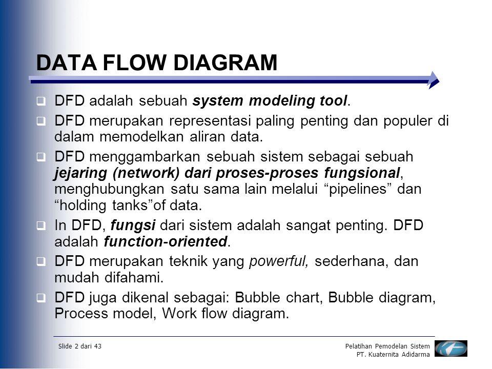Slide 2 dari 43Pelatihan Pemodelan Sistem PT. Kuaternita Adidarma DATA FLOW DIAGRAM  DFD adalah sebuah system modeling tool.  DFD merupakan represen