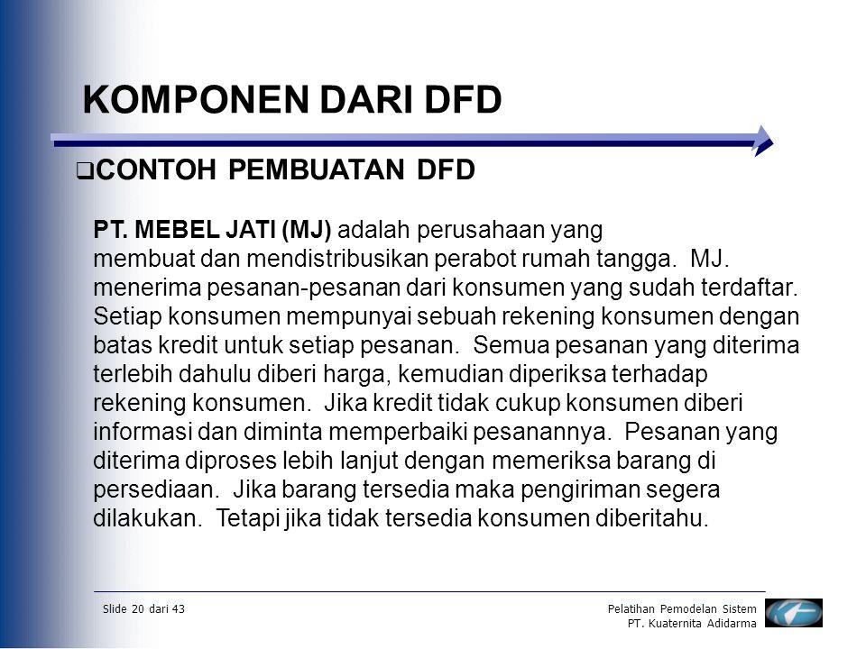 Slide 20 dari 43Pelatihan Pemodelan Sistem PT. Kuaternita Adidarma KOMPONEN DARI DFD  CONTOH PEMBUATAN DFD PT. MEBEL JATI (MJ) adalah perusahaan yang