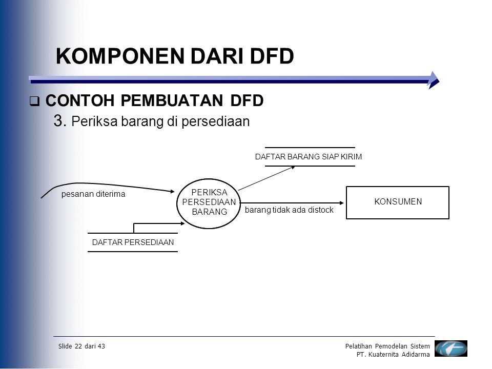 Slide 22 dari 43Pelatihan Pemodelan Sistem PT. Kuaternita Adidarma  CONTOH PEMBUATAN DFD 3. Periksa barang di persediaan KOMPONEN DARI DFD PERIKSA PE