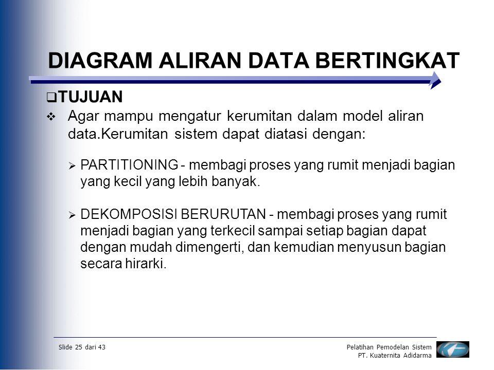 Slide 25 dari 43Pelatihan Pemodelan Sistem PT. Kuaternita Adidarma DIAGRAM ALIRAN DATA BERTINGKAT  TUJUAN  Agar mampu mengatur kerumitan dalam model