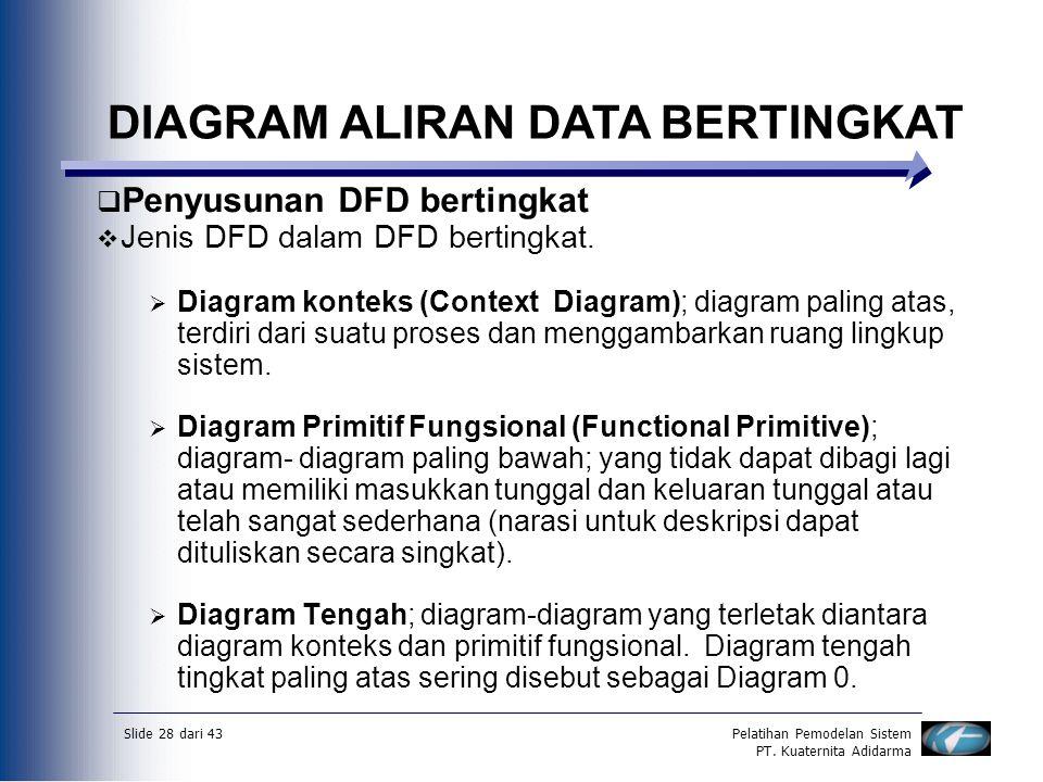 Slide 28 dari 43Pelatihan Pemodelan Sistem PT. Kuaternita Adidarma  Penyusunan DFD bertingkat  Jenis DFD dalam DFD bertingkat.  Diagram konteks (Co