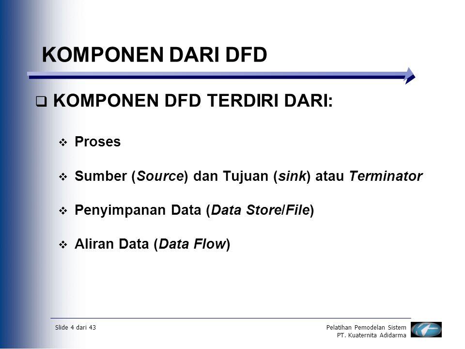Slide 4 dari 43Pelatihan Pemodelan Sistem PT. Kuaternita Adidarma  KOMPONEN DFD TERDIRI DARI:  Proses  Sumber (Source) dan Tujuan (sink) atau Termi