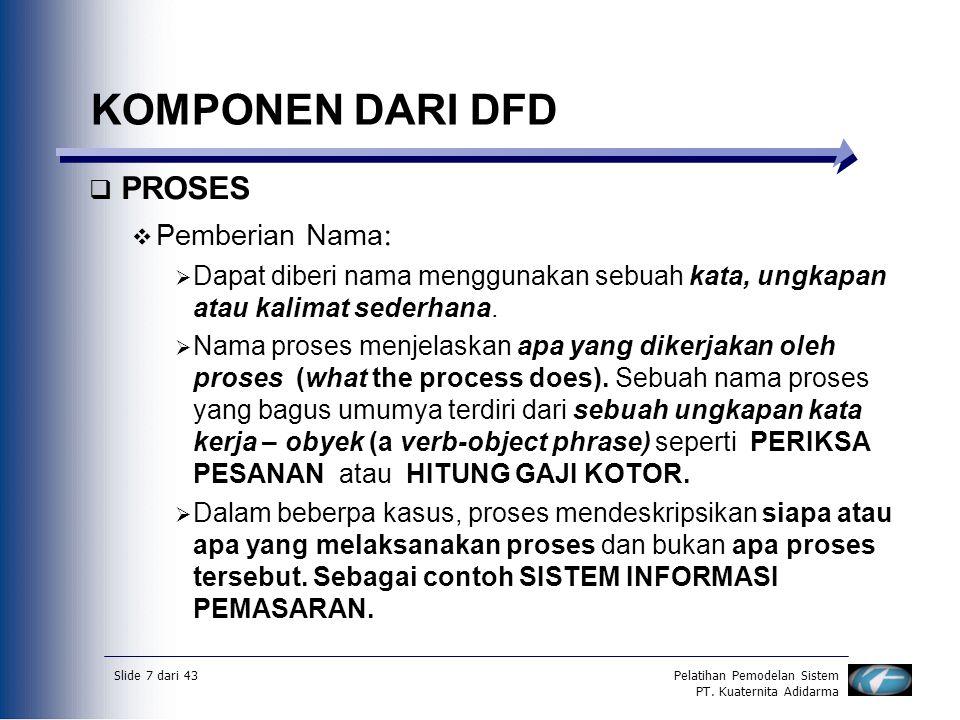 Slide 7 dari 43Pelatihan Pemodelan Sistem PT. Kuaternita Adidarma KOMPONEN DARI DFD  PROSES  Pemberian Nama :  Dapat diberi nama menggunakan sebuah