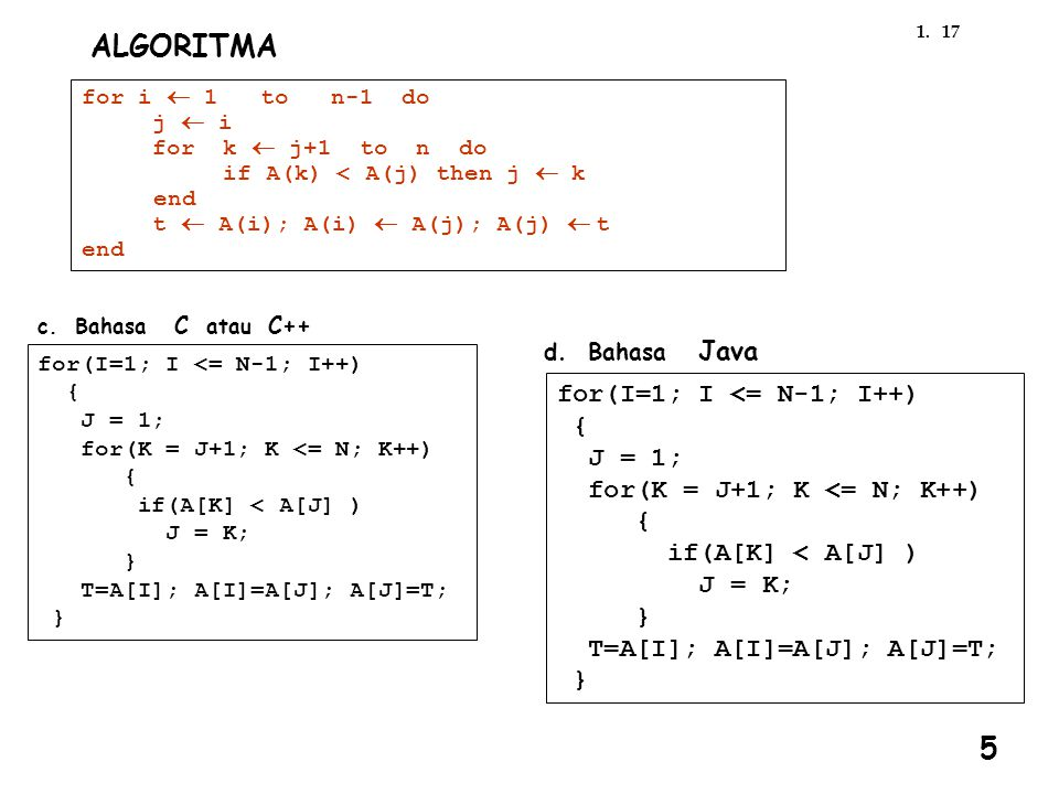 171. ALGORITMA for i  1 to n-1 do j  i for k  j+1 to n do if A(k) < A(j) then j  k end t  A(i); A(i)  A(j); A(j)  t end d. Bahasa Java for(I=1