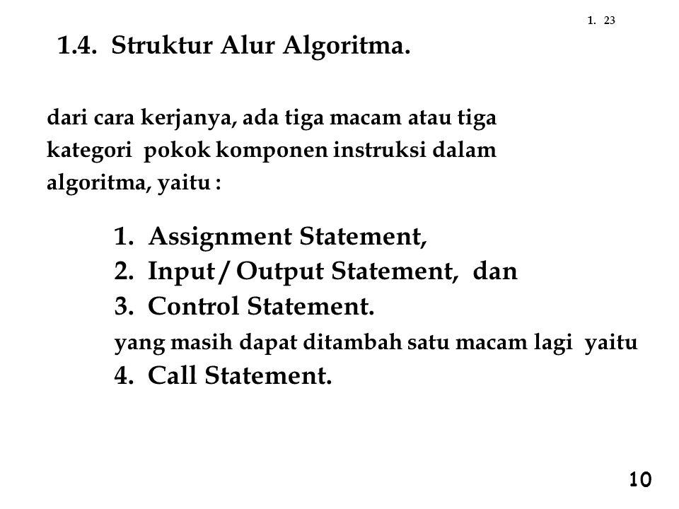 231. dari cara kerjanya, ada tiga macam atau tiga kategori pokok komponen instruksi dalam algoritma, yaitu : 1.4. Struktur Alur Algoritma. 1. Assignme