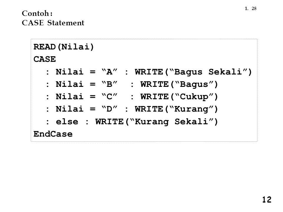 "281. 12 Contoh : CASE Statement READ(Nilai) CASE : Nilai = ""A"" : WRITE(""Bagus Sekali"") : Nilai = ""B"" : WRITE(""Bagus"") : Nilai = ""C"" : WRITE(""Cukup"") :"