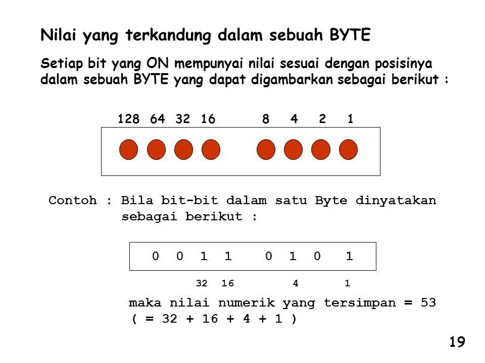 Nilai yang terkandung dalam sebuah BYTE Setiap bit yang ON mempunyai nilai sesuai dengan posisinya dalam sebuah BYTE yang dapat digambarkan sebagai berikut : 128 64 32 16 8 4 2 1 Contoh : Bila bit-bit dalam satu Byte dinyatakan sebagai berikut : 0 0 1 1 0 1 0 1 32 16 4 1 maka nilai numerik yang tersimpan = 53 ( = 32 + 16 + 4 + 1 ) 19