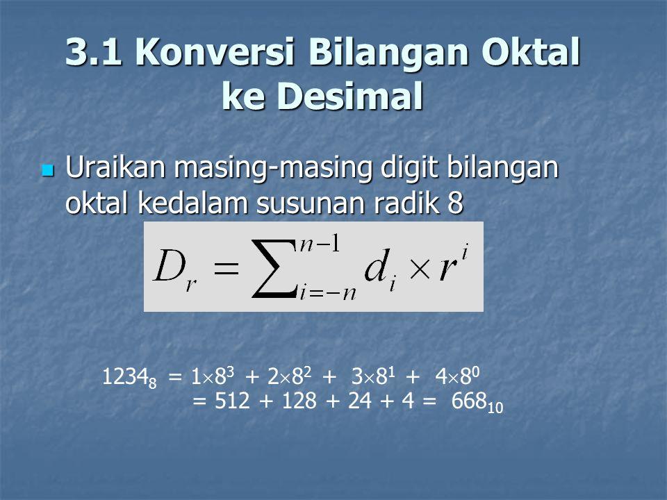 Uraikan masing-masing digit bilangan oktal kedalam susunan radik 8 Uraikan masing-masing digit bilangan oktal kedalam susunan radik 8 3.1 Konversi Bil