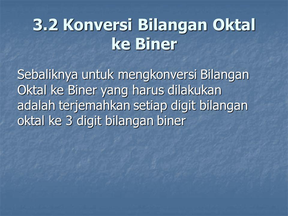 3.2 Konversi Bilangan Oktal ke Biner Sebaliknya untuk mengkonversi Bilangan Oktal ke Biner yang harus dilakukan adalah terjemahkan setiap digit bilang