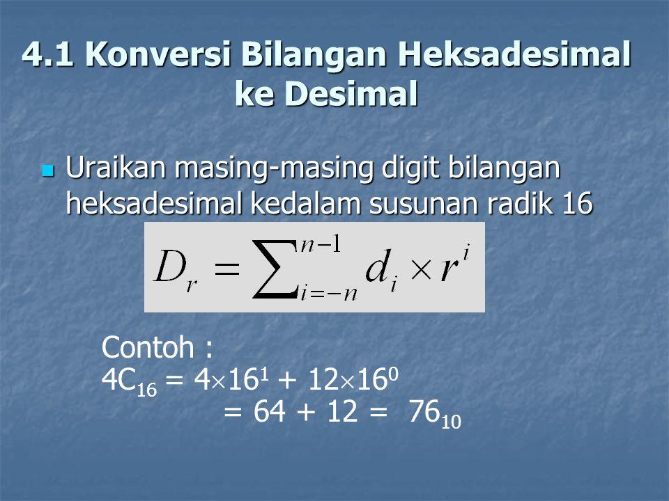 Uraikan masing-masing digit bilangan heksadesimal kedalam susunan radik 16 Uraikan masing-masing digit bilangan heksadesimal kedalam susunan radik 16