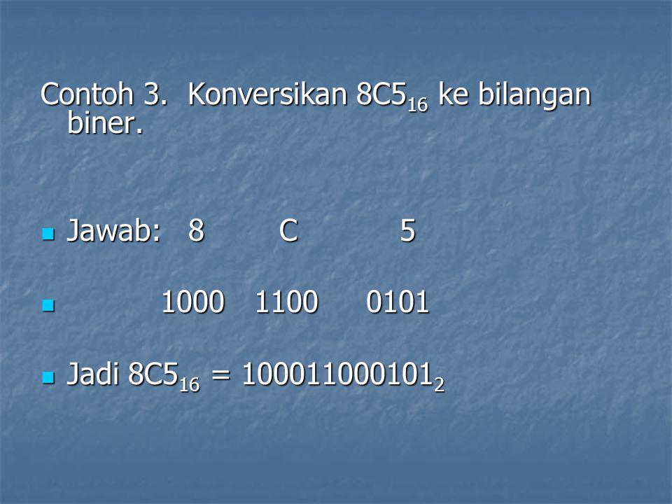 Contoh 3. Konversikan 8C5 16 ke bilangan biner. Jawab: 8 C 5 Jawab: 8 C 5 1000 1100 0101 1000 1100 0101 Jadi 8C5 16 = 100011000101 2 Jadi 8C5 16 = 100