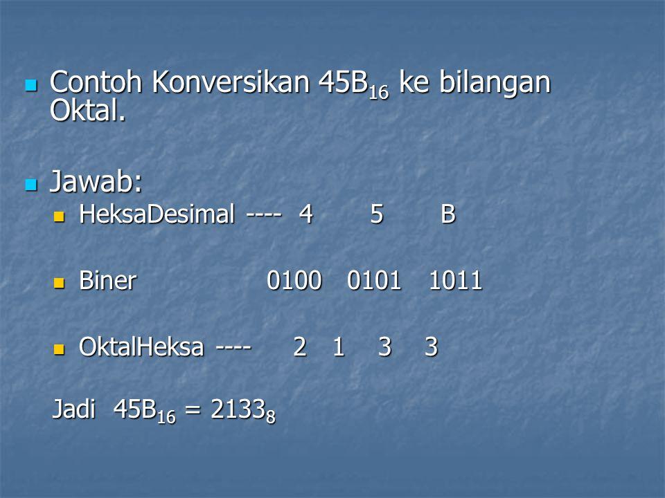 Contoh Konversikan 45B 16 ke bilangan Oktal. Contoh Konversikan 45B 16 ke bilangan Oktal. Jawab: Jawab: HeksaDesimal ---- 4 5 B HeksaDesimal ---- 4 5