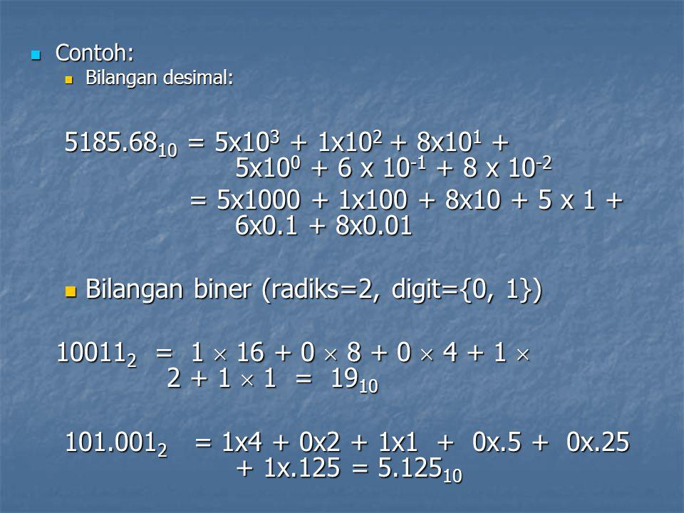 Contoh: Contoh: Bilangan desimal: Bilangan desimal: 5185.68 10 = 5x10 3 + 1x10 2 + 8x10 1 + 5x10 0 + 6 x 10 -1 + 8 x 10 -2 = 5x1000 + 1x100 + 8x10 + 5