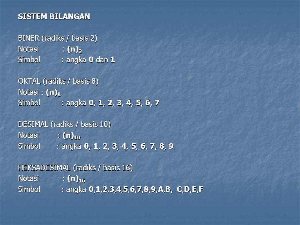 SISTEM BILANGAN SISTEM BILANGAN BINER (radiks / basis 2) Notasi : (n) 2 Simbol : angka 0 dan 1 OKTAL (radiks / basis 8) Notasi : (n) 8 Simbol : angka