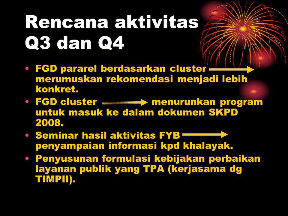 Rencana aktivitas Q3 dan Q4 FGD pararel berdasarkan cluster merumuskan rekomendasi menjadi lebih konkret. FGD cluster menurunkan program untuk masuk k
