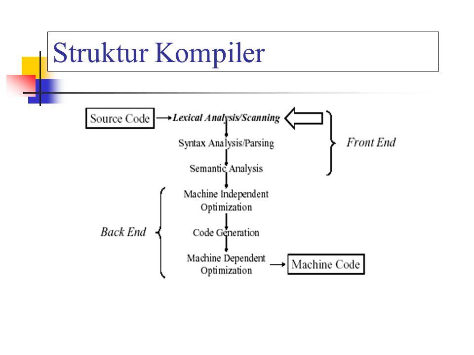 Analisis Leksikal – Apa itu?[1] Masukan bagi sebuah compiler/interpreter adalah program sumber yang strukturnya berupa deretan dari karakter-karakter – or rather unstructured Pemrosesan individual karakter yang ketidakefisiennya sangat tinggi » Imagine recognizing 'while' as 'w' 'h' 'i' 'l' 'e' Oleh karenanya, hal pertama yang kita perhatikan adalah bentuk kode sumbernya
