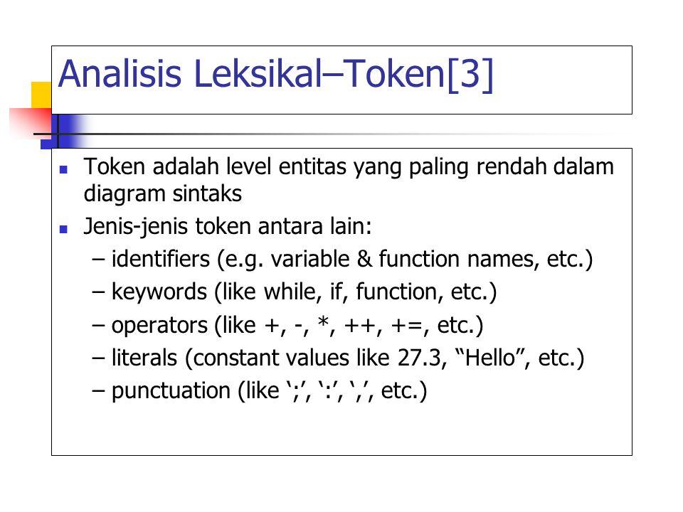 Analisis Leksikal–Token[3] Token adalah level entitas yang paling rendah dalam diagram sintaks Jenis-jenis token antara lain: – identifiers (e.g. vari