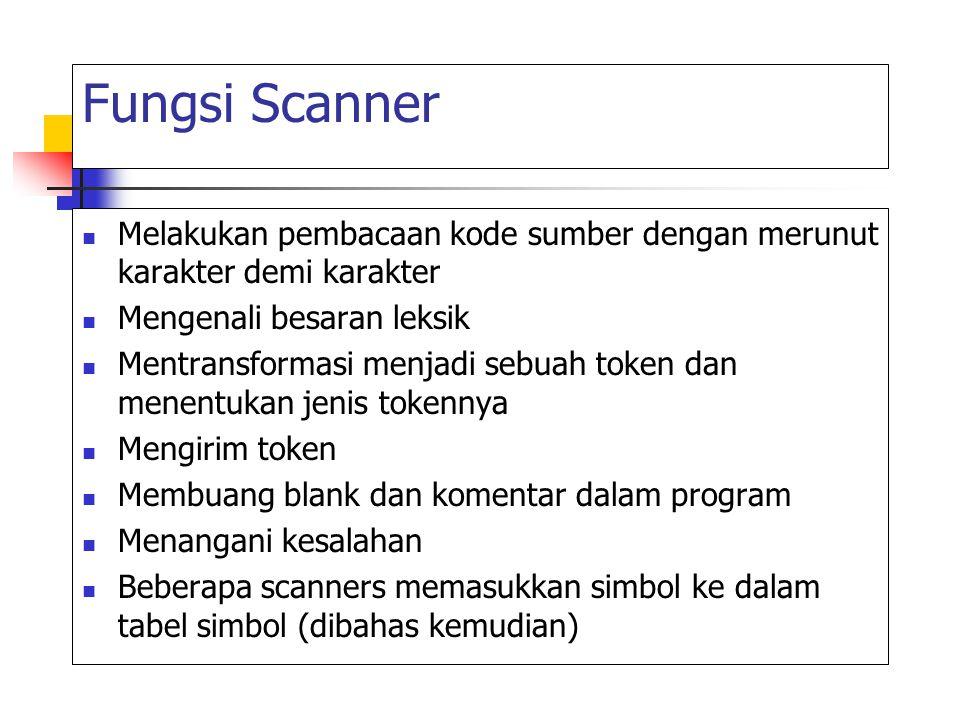 Fungsi Scanner Melakukan pembacaan kode sumber dengan merunut karakter demi karakter Mengenali besaran leksik Mentransformasi menjadi sebuah token dan