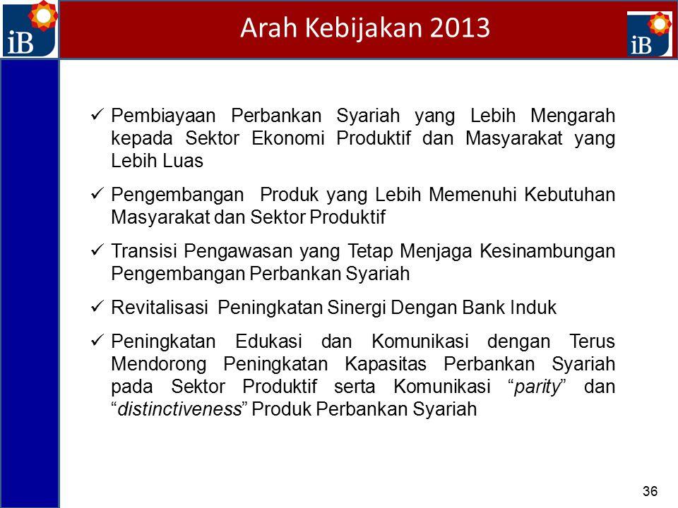 36 Pembiayaan Perbankan Syariah yang Lebih Mengarah kepada Sektor Ekonomi Produktif dan Masyarakat yang Lebih Luas Pengembangan Produk yang Lebih Meme