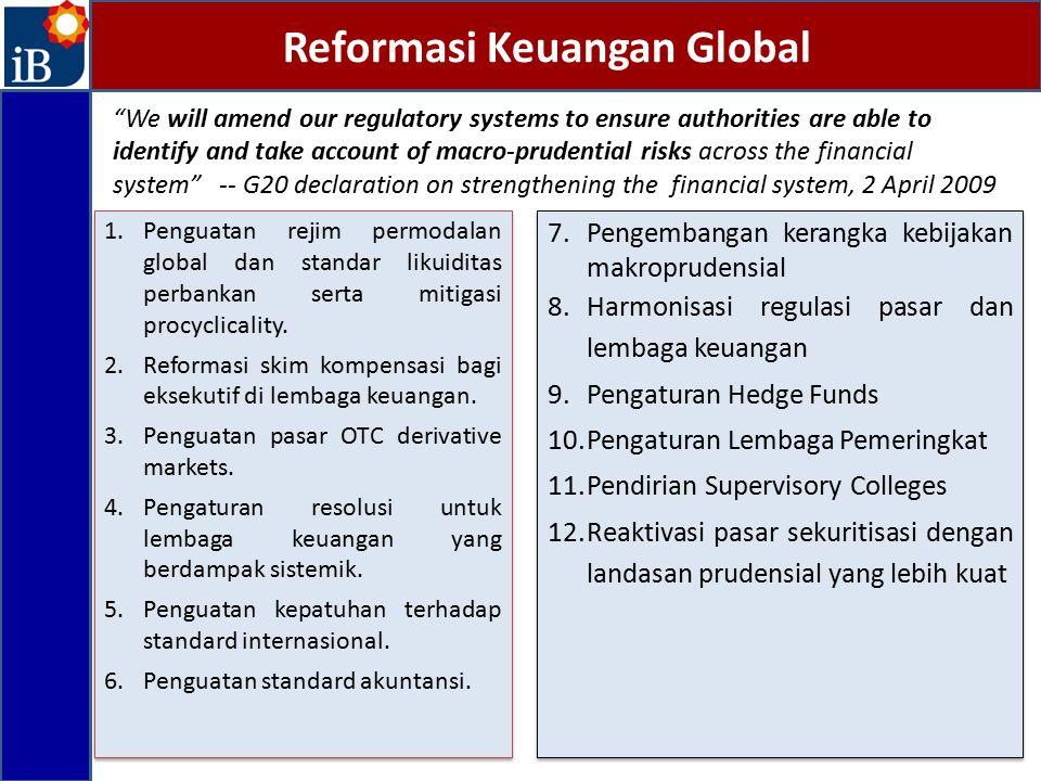 Reformasi Keuangan Global 1.Penguatan rejim permodalan global dan standar likuiditas perbankan serta mitigasi procyclicality. 2.Reformasi skim kompens