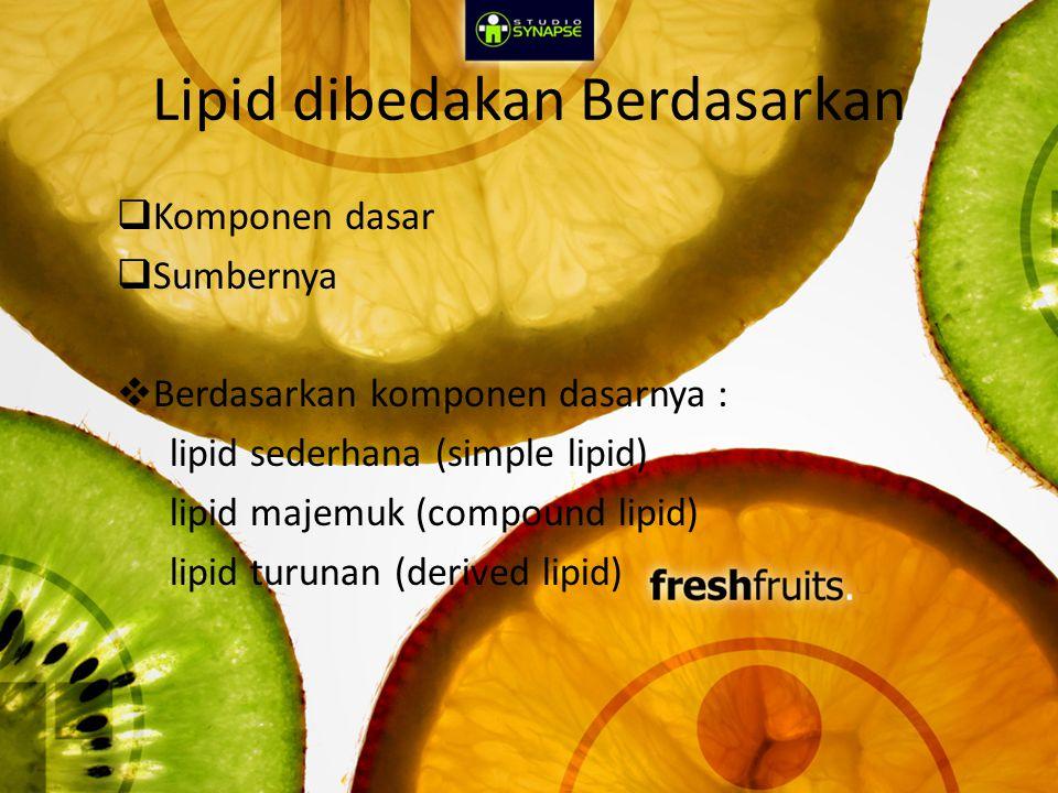 Lipid dibedakan Berdasarkan  Komponen dasar  Sumbernya  Berdasarkan komponen dasarnya : lipid sederhana (simple lipid) lipid majemuk (compound lipid) lipid turunan (derived lipid)