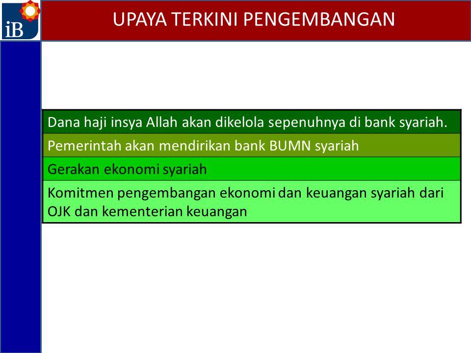 UPAYA TERKINI PENGEMBANGAN Dana haji insya Allah akan dikelola sepenuhnya di bank syariah. Pemerintah akan mendirikan bank BUMN syariah Gerakan ekonom