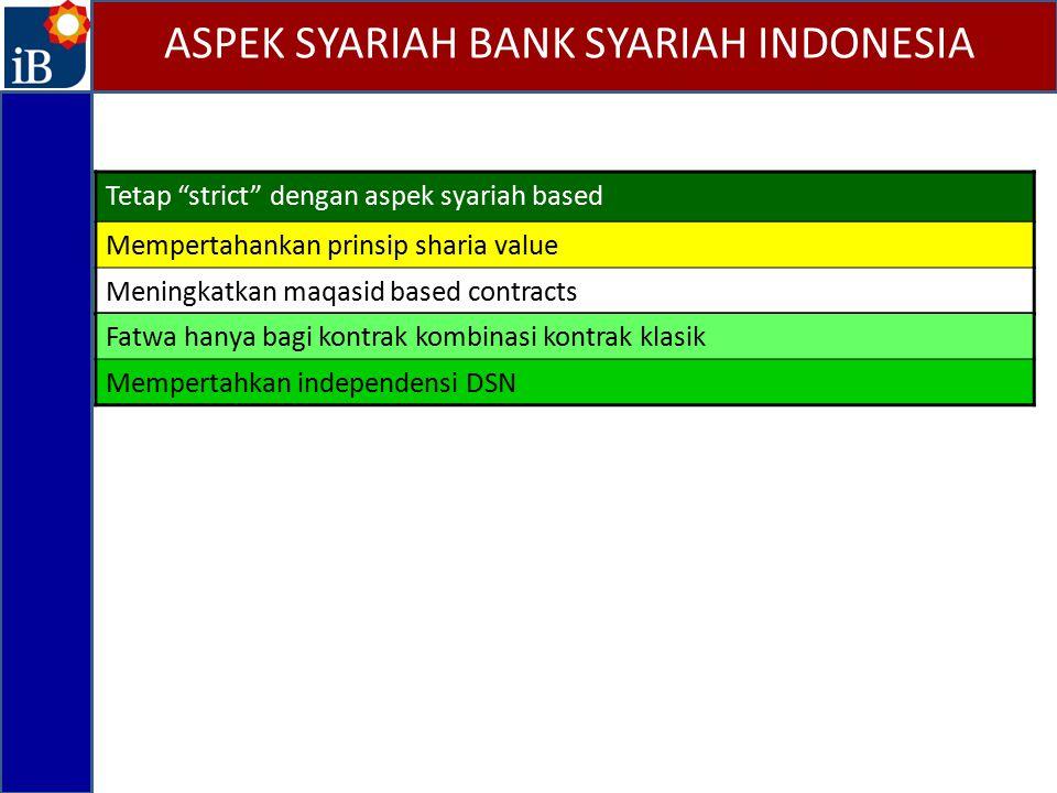 "ASPEK SYARIAH BANK SYARIAH INDONESIA Tetap ""strict"" dengan aspek syariah based Mempertahankan prinsip sharia value Meningkatkan maqasid based contract"