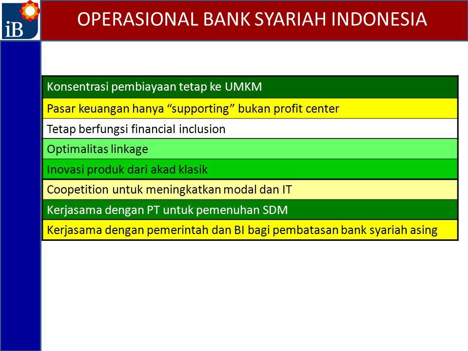 """OPERASIONAL BANK SYARIAH INDONESIA Konsentrasi pembiayaan tetap ke UMKM Pasar keuangan hanya """"supporting"""" bukan profit center Tetap berfungsi financia"""