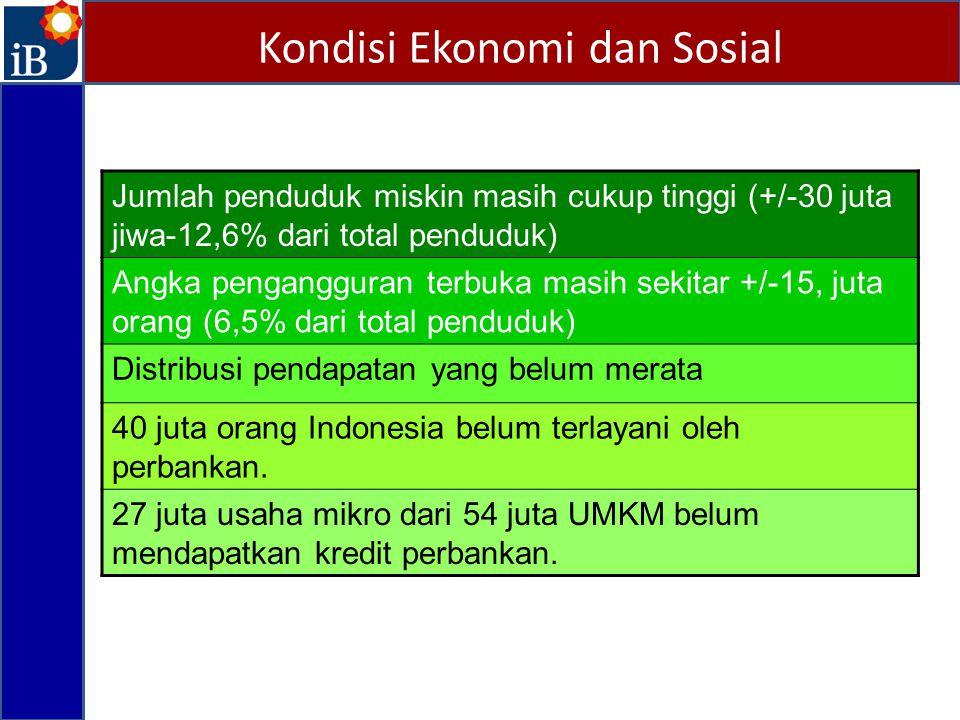 Kondisi Ekonomi dan Sosial Jumlah penduduk miskin masih cukup tinggi (+/-30 juta jiwa-12,6% dari total penduduk) Angka pengangguran terbuka masih seki