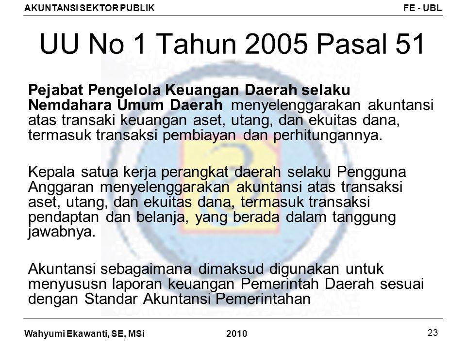 Wahyumi Ekawanti, SE, MSi AKUNTANSI SEKTOR PUBLIKFE - UBL 2010 23 UU No 1 Tahun 2005 Pasal 51 Pejabat Pengelola Keuangan Daerah selaku Nemdahara Umum
