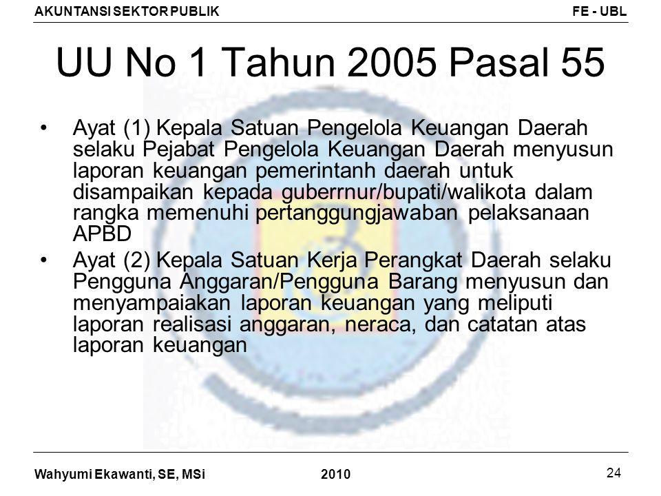 Wahyumi Ekawanti, SE, MSi AKUNTANSI SEKTOR PUBLIKFE - UBL 2010 24 UU No 1 Tahun 2005 Pasal 55 Ayat (1) Kepala Satuan Pengelola Keuangan Daerah selaku