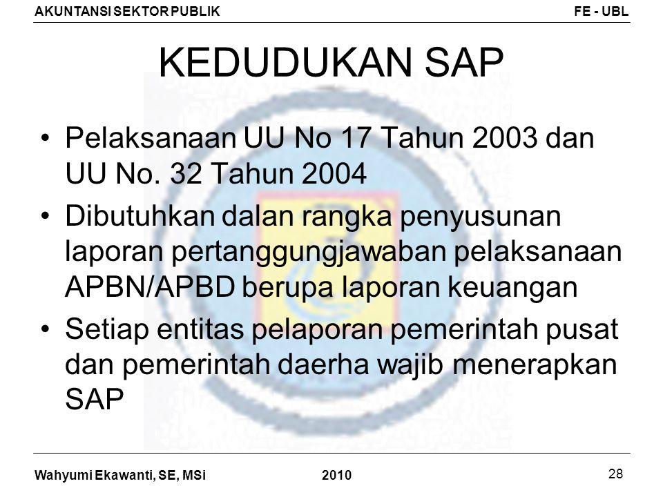 Wahyumi Ekawanti, SE, MSi AKUNTANSI SEKTOR PUBLIKFE - UBL 2010 28 KEDUDUKAN SAP Pelaksanaan UU No 17 Tahun 2003 dan UU No. 32 Tahun 2004 Dibutuhkan da