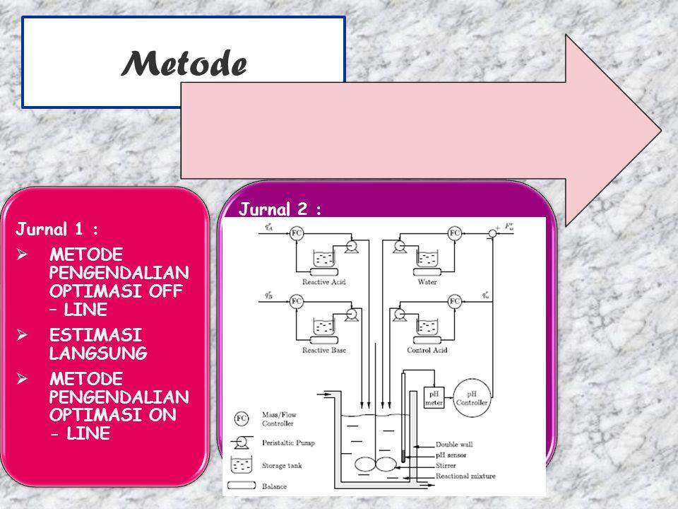 bahan Jurnal 1 : Jurnal 1 : Bioreaktor skala laboratorium (B. Braun Biostat ED10) - mass flow controller - peristaltic pump - oxygen analyzer - infrar