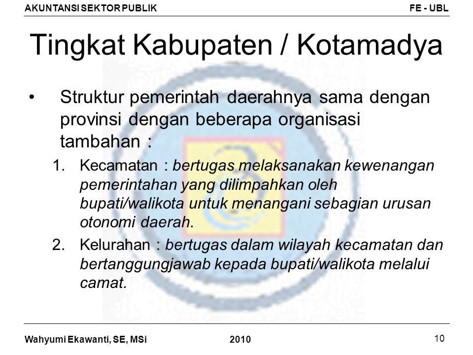 Wahyumi Ekawanti, SE, MSi AKUNTANSI SEKTOR PUBLIKFE - UBL 2010 10 Tingkat Kabupaten / Kotamadya Struktur pemerintah daerahnya sama dengan provinsi den