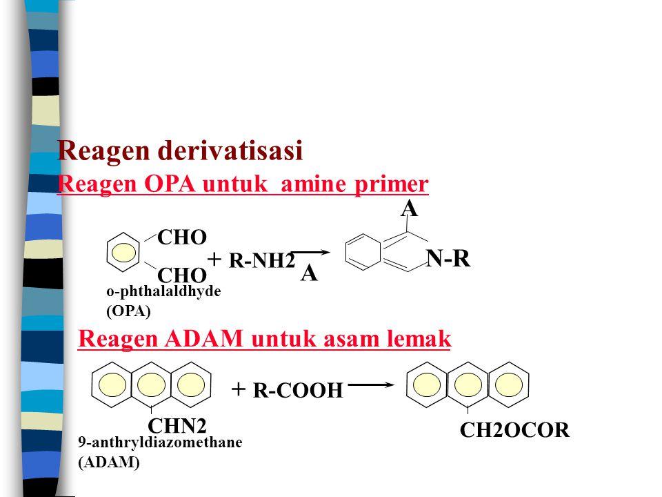 Reagen derivatisasi Reagen OPA untuk amine primer Reagen ADAM untuk asam lemak CHN2 9-anthryldiazomethane (ADAM) + R-COOH CH2OCOR CHO o-phthalaldhyde