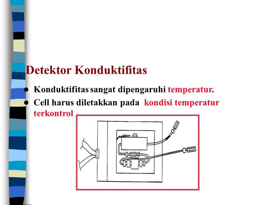 Detektor Konduktifitas Konduktifitas sangat dipengaruhi temperatur. Cell harus diletakkan pada kondisi temperatur terkontrol