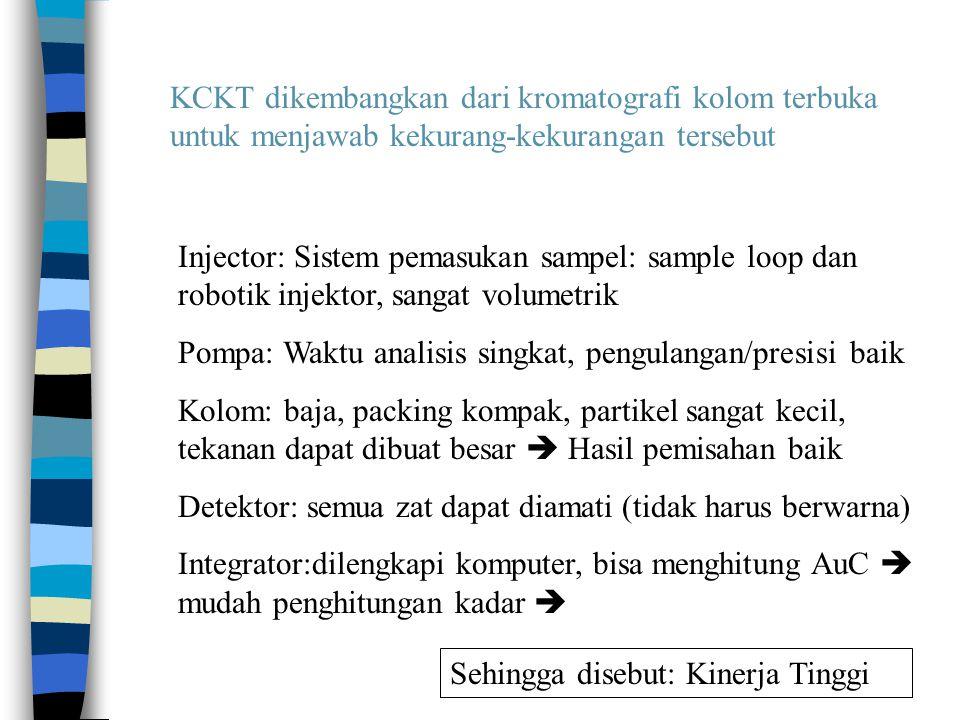 KCKT dikembangkan dari kromatografi kolom terbuka untuk menjawab kekurang-kekurangan tersebut Injector: Sistem pemasukan sampel: sample loop dan robot